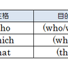 【高校英文法をやり直したい人必見】関係代名詞⑤「what」を丁寧に解説!