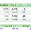 2018.11.16(金) 資産状況
