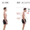 姿勢を改善させる手っ取り早い方法とは