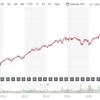"""バンガード 米国高配当株式ETF """"VYM"""" 米国高配当株へ投資"""
