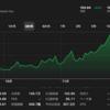 Unity株買いました。(2020/12追記:買い増し)