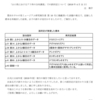 豊田ホタルの里ミュージアム研究報告書 第10号(2018年発行)