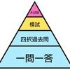 問題別・宅建ピラミッド