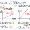 手書きの資料(中学生) 2016_11_06