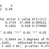 行列を用いた重回帰分析(2016 記述問2)その③多項式回帰・過学習・外挿