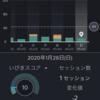 【イビキ対策アプリ】「いびきラボ」 経過報告