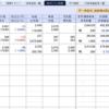 ソースネクスト(4344)急騰中(211円→240円→344円)も、アホなことを…