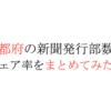 【2020年版】京都府の新聞発行部数とシェア率をまとめてみた。