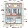 我が家にないもの:本棚・TVボード・食器棚。持ち物は押入れに収納しています。