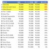【Amazonサイバーマンデー】Amazonデバイス値引きランキング。もっともお得なのはEcho Show 5