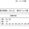 【秋華賞 最終予想2020】無料で3連複・3連単の買い目公開