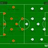 【 #EURO2020 】チェコは対オランダ3連勝。デリフトのハンド一発退場が響く結果に