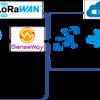 センスウェイさんのLoRaWANスターターキットを試してみた - サーバーレスにセンサデータ取得&可視化