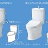 TOTOのトイレ紹介 【その③:タンク付きトイレ】