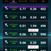 HUAWEI nova No.10 0 SIMからLINEモバイルに変更