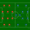 【マッチレビュー】20-21 ラ・リーガ第10節 アトレティコ・マドリ―対バルセロナ