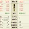 第5回合戦初日とお知らせw