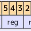 x86 汎用命令 - ModR/M の解説