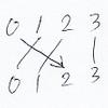 部分歪対称関数の歪対称化