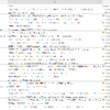 GoogleAppsScriptでRSSデータをスプレッドシートに保存する(SNSシェア数付)