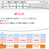 高松宮記念2019 プレ予想枠順確定後の見解とコース解説