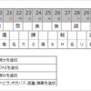 小部屋更新(2019.04.21)