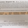 PMP試験対策ブログ コミニュケーションマネジメント計画書の理解はPMP試験合格に必須