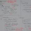 システムアーキテクト試験の午後II対策として私がやったこと(その2)