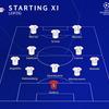 UCL19-20 ライプツィヒ vs トッテナム