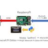 【RaspberryPi】Minecraft Pi Editionのコントローラーとしてmicro:bitを使えないか考えてみる【前編】