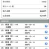 【8/2収支報告】アイビスSDは的中、仮想通貨もGood!