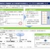 東京都中学校英語スピーキングテスト(ESAT-J)総合得点での配点が決定!予想を覆す結果に…