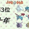 【JPNOPEN使用構築】Aキュウコンで壁張ったら勝ち。【予選1位抜け 決勝トナメ3位】