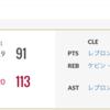 2016-17 NBAファイナルのGame5に向けてGame1-4を振り返る。