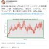 【悲報】『台湾地震預測研究所』さんの予測では4日以内に南日本・ネパール・カリフォルニア・東台湾または南太平洋でM7+~M8+!2020年発生説のある『首都直下地震』・『南海トラフ地震』なの?