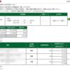 本日の株式トレード報告R1,09,17