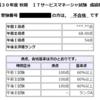 H30年度秋季情報処理技術者試験(SM:ITサービスマネージャ)に合格できませんでした