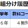 公開組分けテスト6年第3回【四谷大塚】