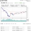2020年5月18日週の日経平均の終値は2万0388円16銭。今の株高を無視するのはリスクか?