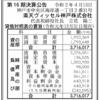 楽天ヴィッセル神戸株式会社 第16期決算公告