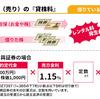 日興証券 信用金利/貸株料の詳細 1円未満のときは?