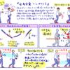 ■160110 全身全霊インパクト/繊細な捕球感を養う の巻