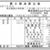株式会社Loco Partners 第8期決算公告