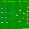 【FC東京】 J1リーグ12節 vs北海道コンサドーレ札幌 レビュー