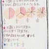 4年生の算数  Rechnen in der 4.Klasse