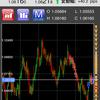 【運用9ヶ月目】自動売買FX「トライオートFX」の累計利益は3.7万円、損益率は+5.1%でした【実績と始め方】