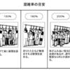 #923 東西線の混雑199%→123%に 東京8号線整備の根拠揺らぐ?