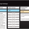 同期型オンライン教育・学習における学生のエンゲージメントを高めるための12のヒント