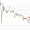 【ドル円 FX】2021年3月9日今後の展望及びエントリーポイントは?