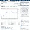 5月14日 日経平均株価 始値 20,870.77円、高値21,077.48円